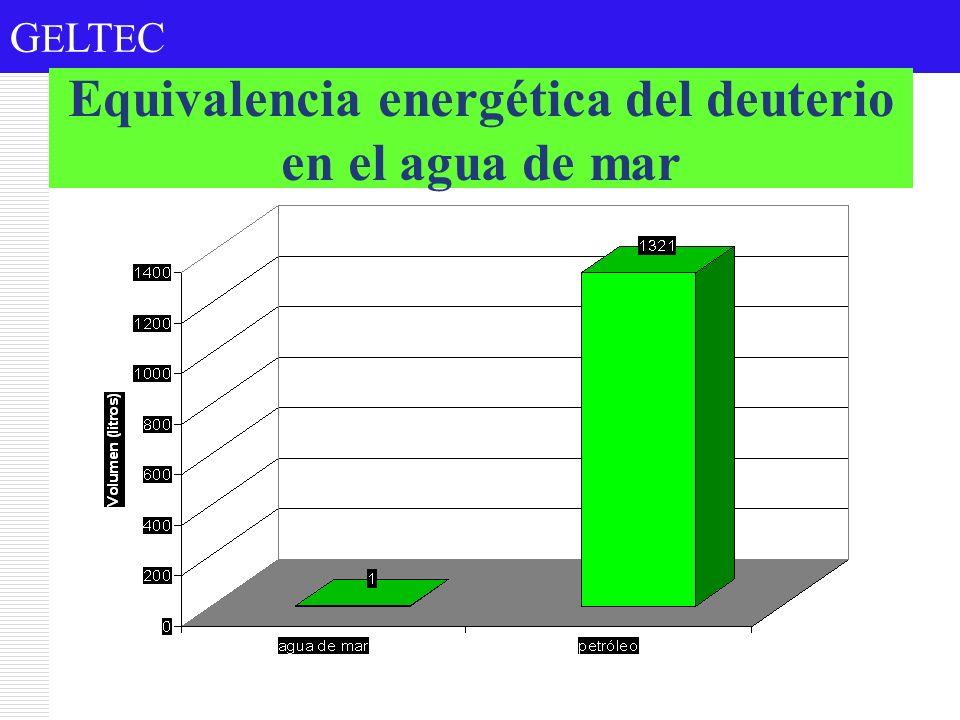 G E LT E C Equivalencia energética del deuterio en el agua de mar