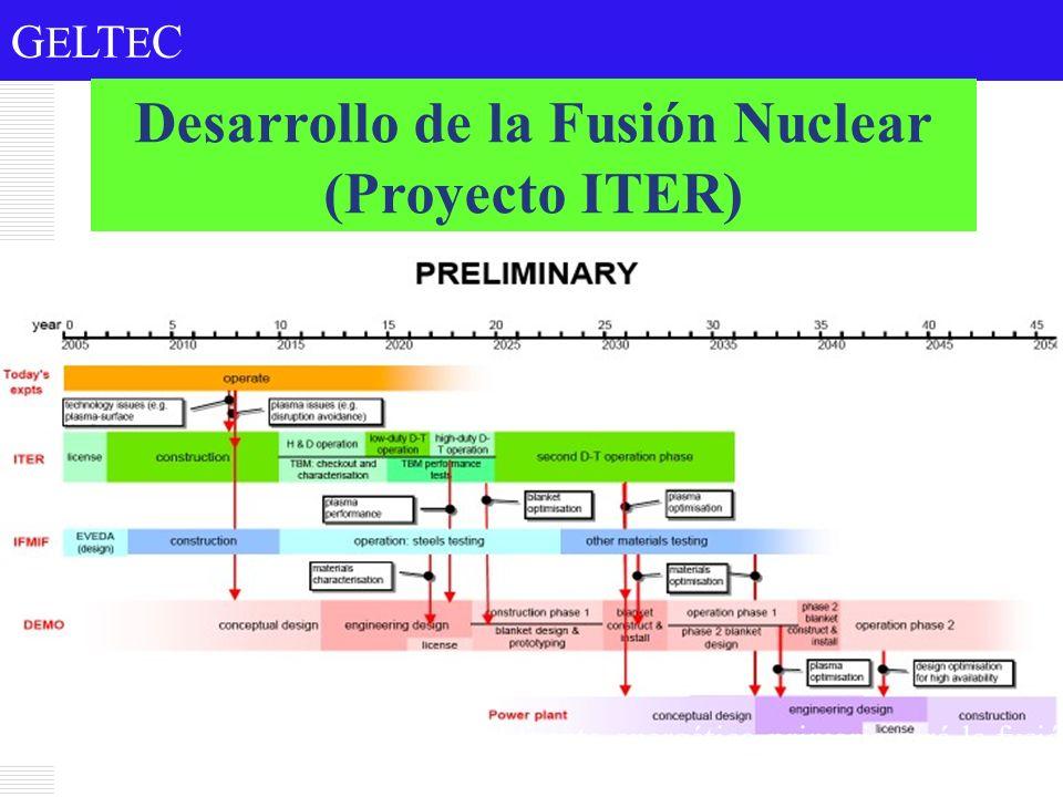 G E LT E C Desarrollo de la Fusión Nuclear (Proyecto ITER) A partir del año 2080, la principal fuente energética primaria será la fusión nuclear