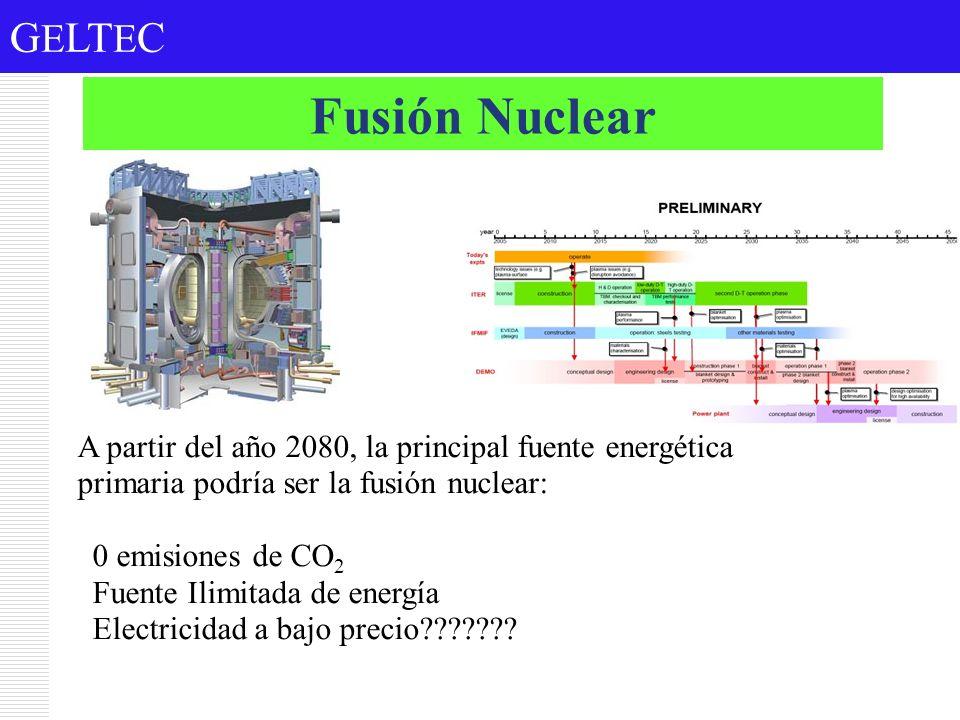 G E LT E C Fusión Nuclear A partir del año 2080, la principal fuente energética primaria podría ser la fusión nuclear: 0 emisiones de CO 2 Fuente Ilim