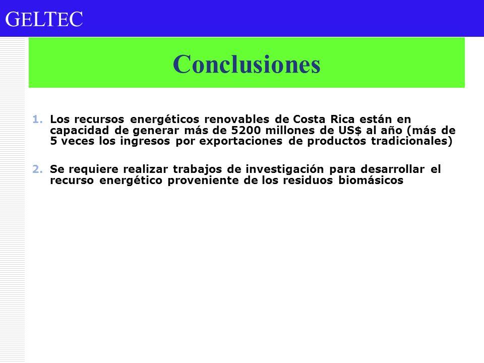 Conclusiones 1.Los recursos energéticos renovables de Costa Rica están en capacidad de generar más de 5200 millones de US$ al año (más de 5 veces los