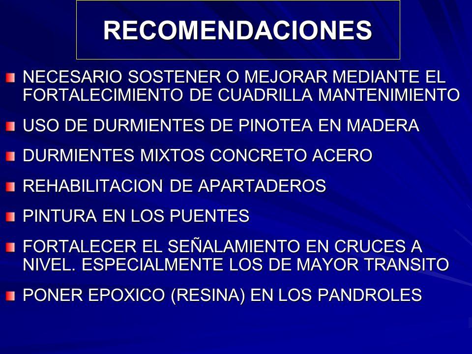 RECOMENDACIONES NECESARIO SOSTENER O MEJORAR MEDIANTE EL FORTALECIMIENTO DE CUADRILLA MANTENIMIENTO USO DE DURMIENTES DE PINOTEA EN MADERA DURMIENTES