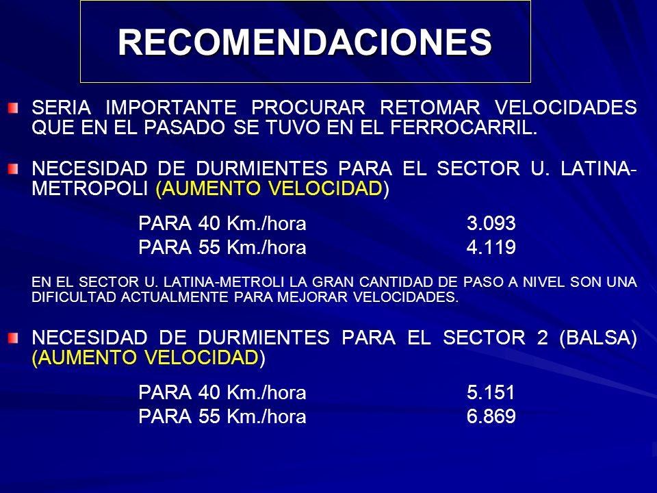RECOMENDACIONES SERIA IMPORTANTE PROCURAR RETOMAR VELOCIDADES QUE EN EL PASADO SE TUVO EN EL FERROCARRIL. NECESIDAD DE DURMIENTES PARA EL SECTOR U. LA