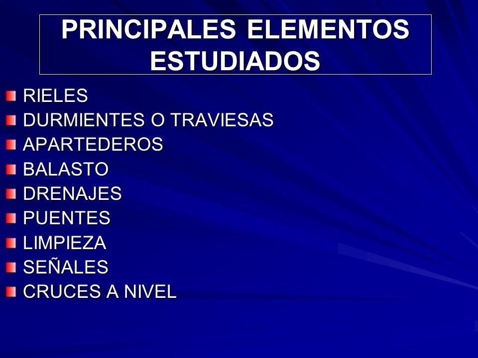 PRINCIPALES ELEMENTOS ESTUDIADOS RIELES DURMIENTES O TRAVIESAS APARTEDEROSBALASTODRENAJESPUENTESLIMPIEZASEÑALES CRUCES A NIVEL
