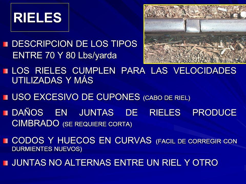 RIELES DESCRIPCION DE LOS TIPOS ENTRE 70 Y 80 Lbs/yarda ENTRE 70 Y 80 Lbs/yarda LOS RIELES CUMPLEN PARA LAS VELOCIDADES UTILIZADAS Y MÁS USO EXCESIVO