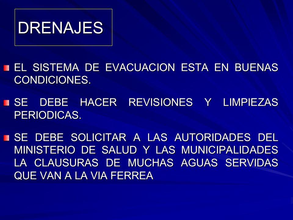 PUENTES PUENTES EN ELSECTOR U LATINA-METROPOLI EXISTEN CUATRO PUENTES EXCELENTE CONDICION ESTRUCTURAL Y FERROVIARIA BUEN ESTADO ESTRUCTURAL MUY BIEN EN TRAVIESAS REQUIEREN PINTURA CARRETERA DE CIRCUNVALACION CARRETERA PROSP.