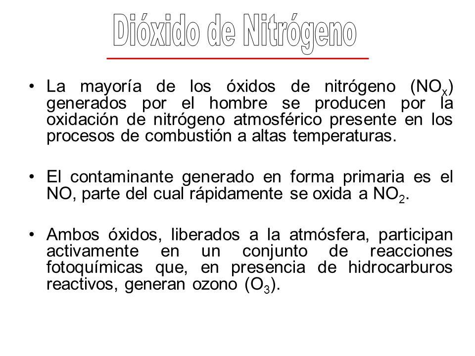 La mayoría de los óxidos de nitrógeno (NO x ) generados por el hombre se producen por la oxidación de nitrógeno atmosférico presente en los procesos d