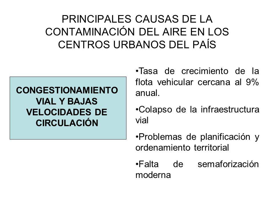 PRINCIPALES CAUSAS DE LA CONTAMINACIÓN DEL AIRE EN LOS CENTROS URBANOS DEL PAÍS CONGESTIONAMIENTO VIAL Y BAJAS VELOCIDADES DE CIRCULACIÓN Tasa de crec
