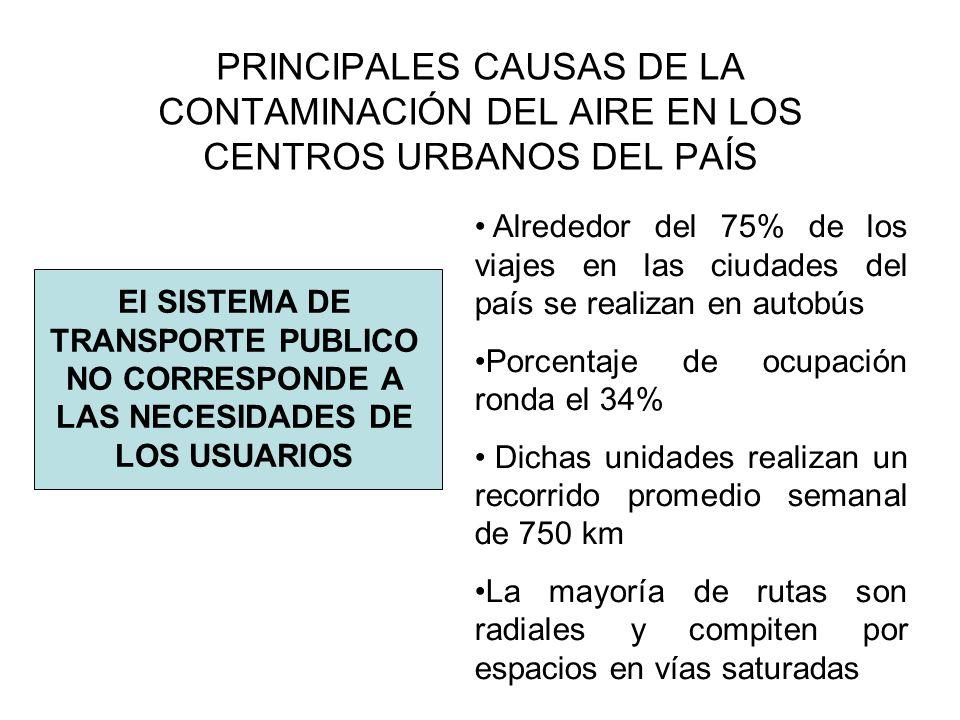 PRINCIPALES CAUSAS DE LA CONTAMINACIÓN DEL AIRE EN LOS CENTROS URBANOS DEL PAÍS El SISTEMA DE TRANSPORTE PUBLICO NO CORRESPONDE A LAS NECESIDADES DE L