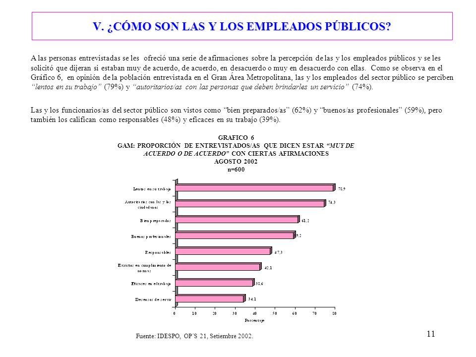 11 V. ¿CÓMO SON LAS Y LOS EMPLEADOS PÚBLICOS.