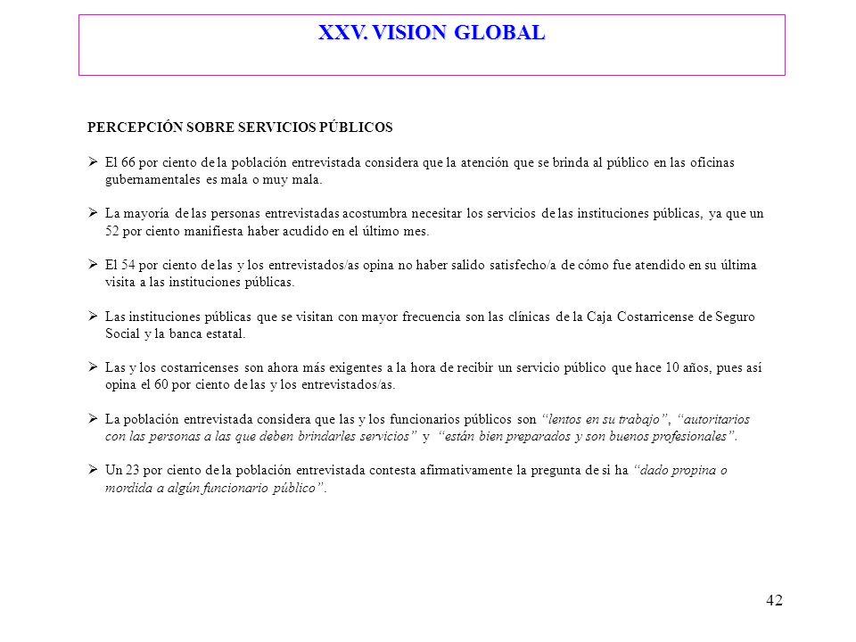 42 XXV. VISION GLOBAL PERCEPCIÓN SOBRE SERVICIOS PÚBLICOS El 66 por ciento de la población entrevistada considera que la atención que se brinda al púb