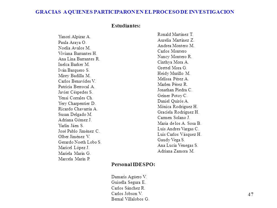 47 GRACIAS A QUIENES PARTICIPARON EN EL PROCESO DE INVESTIGACION Estudiantes: Personal IDESPO: Damaris Agüero V. Guisella Segura E. Carlos Sánchez R.