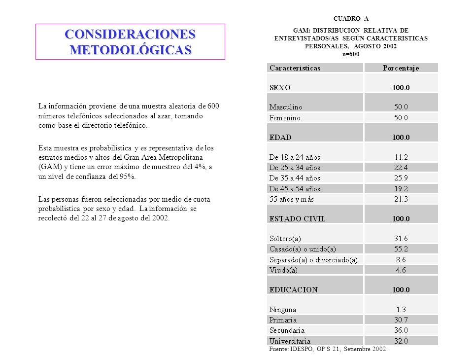 6 CONSIDERACIONES METODOLÓGICAS La información proviene de una muestra aleatoria de 600 números telefónicos seleccionados al azar, tomando como base el directorio telefónico.