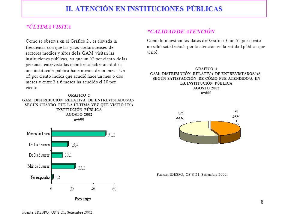 8 II. ATENCIÓN EN INSTITUCIONES PÚBLICAS *ÚLTIMA VISITA Como se observa en el Gráfico 2, es elevada la frecuencia con que las y los costarricenses de