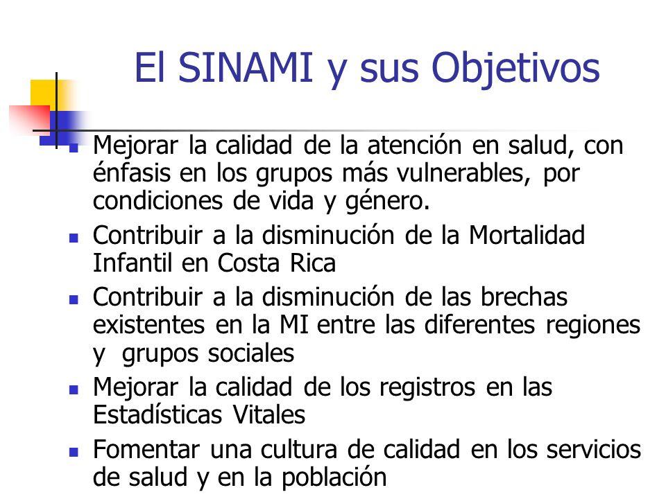El SINAMI y sus Objetivos Mejorar la calidad de la atención en salud, con énfasis en los grupos más vulnerables, por condiciones de vida y género. Con