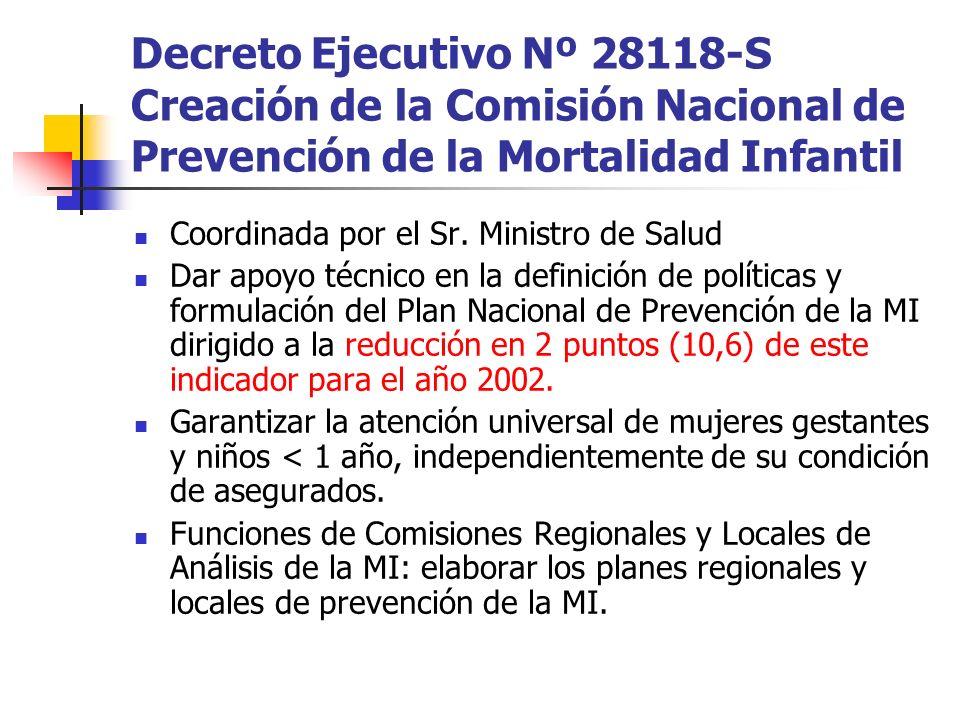 Decreto Ejecutivo Nº 28118-S Creación de la Comisión Nacional de Prevención de la Mortalidad Infantil Coordinada por el Sr. Ministro de Salud Dar apoy