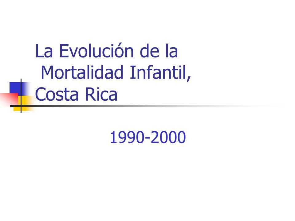 La Evolución de la Mortalidad Infantil, Costa Rica 1990-2000