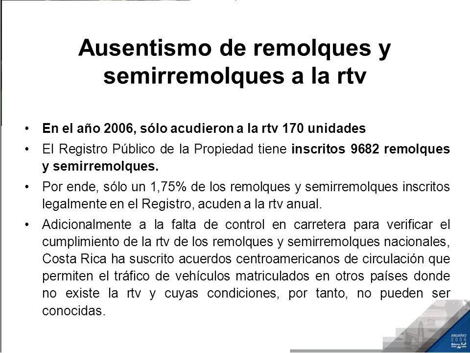 Ausentismo de remolques y semirremolques a la rtv En el año 2006, sólo acudieron a la rtv 170 unidades El Registro Público de la Propiedad tiene inscr