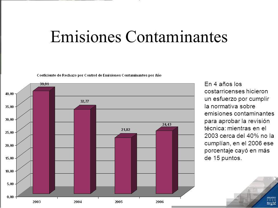 Emisiones Contaminantes En 4 años los costarricenses hicieron un esfuerzo por cumplir la normativa sobre emisiones contaminantes para aprobar la revis