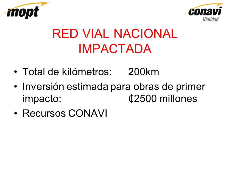 RED VIAL NACIONAL IMPACTADA Total de kilómetros:200km Inversión estimada para obras de primer impacto:2500 millones Recursos CONAVI