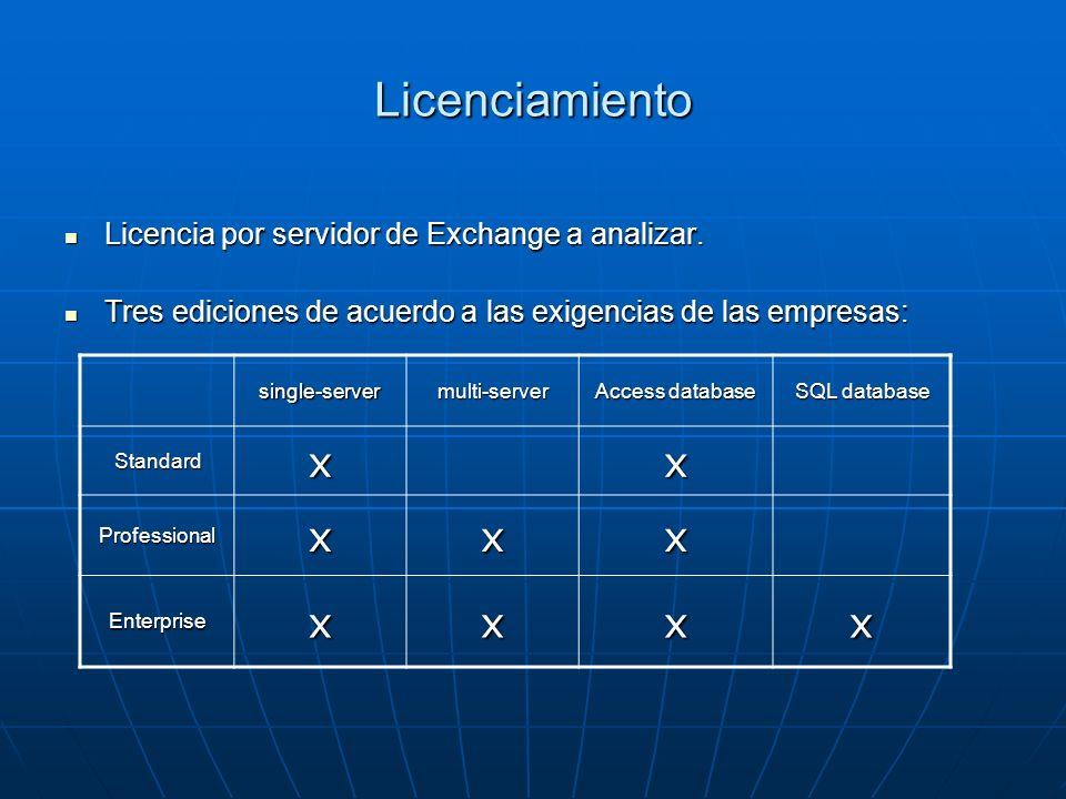 Licenciamiento Licencia por servidor de Exchange a analizar. Licencia por servidor de Exchange a analizar. Tres ediciones de acuerdo a las exigencias