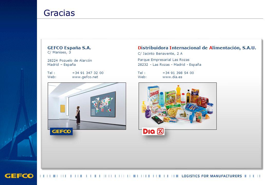 Gracias GEFCO España S.A. C/ Manises, 3 28224 Pozuelo de Alarcón Madrid – España Tel :+34 91 347 32 00 Web:www.gefco.net Distribuidora Internacional d