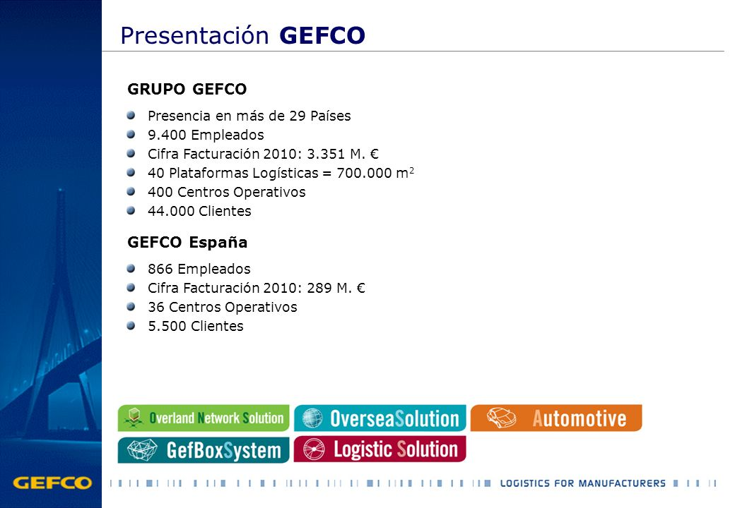 Presentación GEFCO GRUPO GEFCO Presencia en más de 29 Países 9.400 Empleados Cifra Facturación 2010: 3.351 M. 40 Plataformas Logísticas = 700.000 m 2