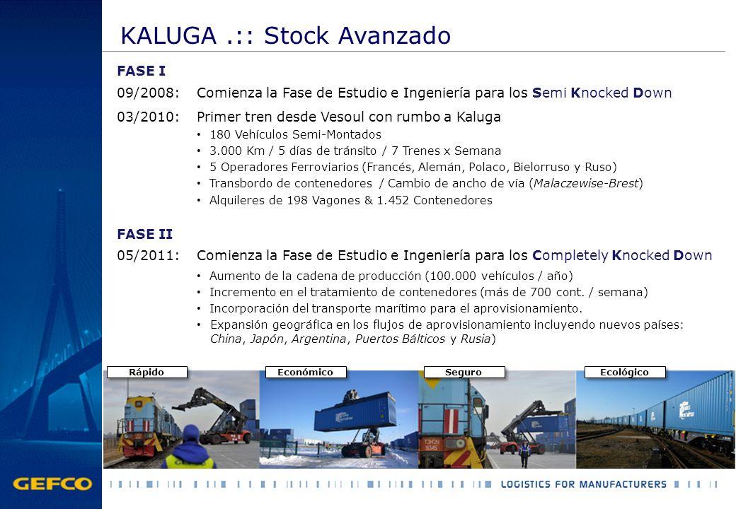 KALUGA.:: Stock Avanzado 09/2008:Comienza la Fase de Estudio e Ingeniería para los Semi Knocked Down 03/2010:Primer tren desde Vesoul con rumbo a Kalu
