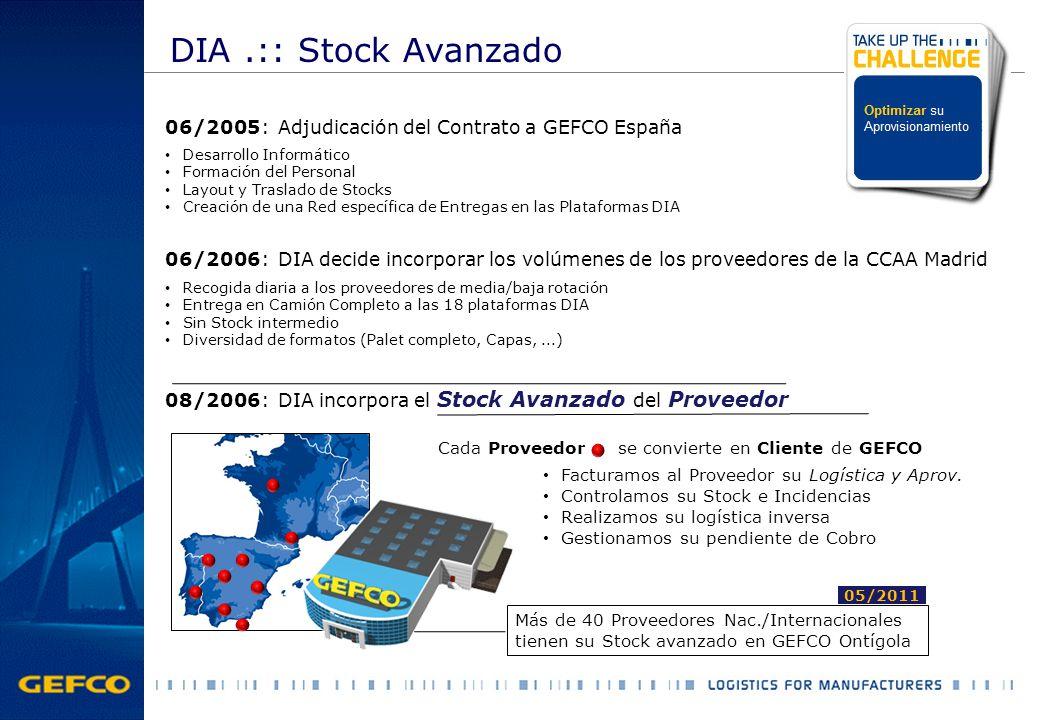 06/2005:Adjudicación del Contrato a GEFCO España 06/2006:DIA decide incorporar los volúmenes de los proveedores de la CCAA Madrid 08/2006:DIA incorpor