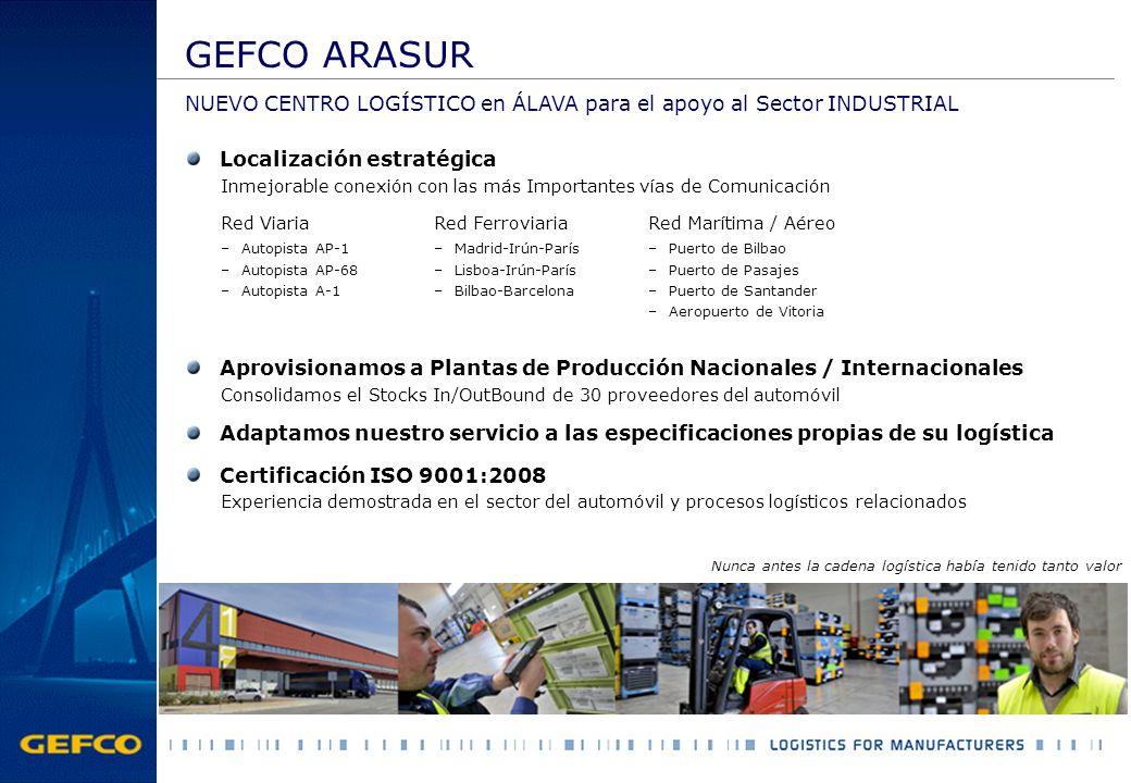 GEFCO ARASUR NUEVO CENTRO LOGÍSTICO en ÁLAVA para el apoyo al Sector INDUSTRIAL Localización estratégica Inmejorable conexión con las más Importantes