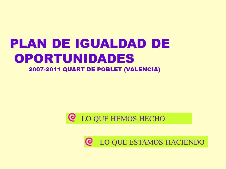 PLAN DE IGUALDAD DE OPORTUNIDADES 2007-2011 QUART DE POBLET (VALENCIA) LO QUE HEMOS HECHO LO QUE ESTAMOS HACIENDO