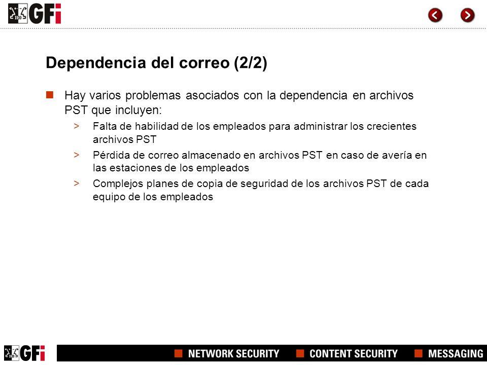 Dependencia del correo (2/2) Hay varios problemas asociados con la dependencia en archivos PST que incluyen: >Falta de habilidad de los empleados para