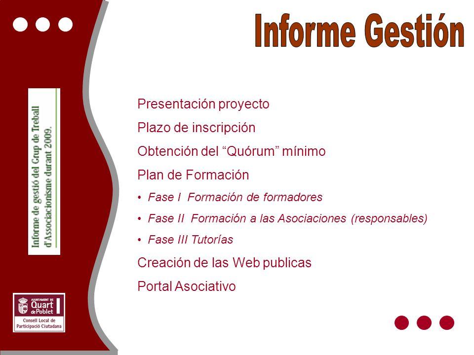 Presentación proyecto Plazo de inscripción Obtención del Quórum mínimo Plan de Formación Fase I Formación de formadores Fase II Formación a las Asociaciones (responsables) Fase III Tutorías Creación de las Web publicas Portal Asociativo