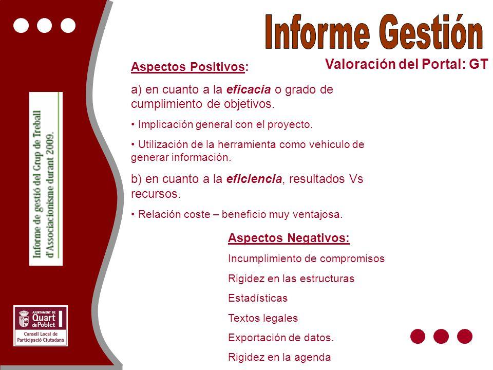 Valoración del Portal: GT Aspectos Positivos: a) en cuanto a la eficacia o grado de cumplimiento de objetivos. Implicación general con el proyecto. Ut