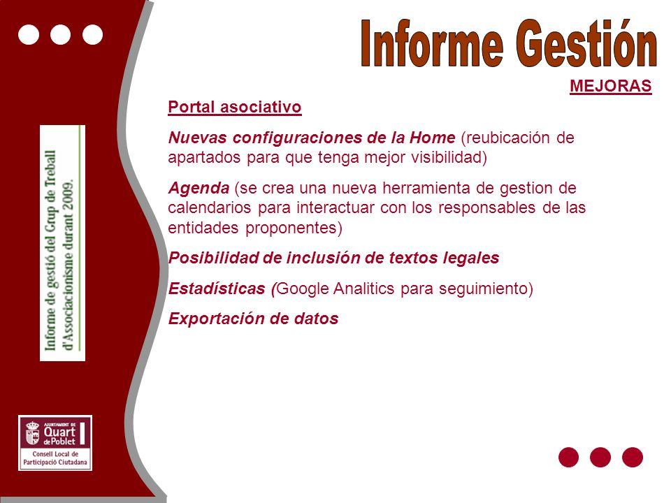 MEJORAS Portal asociativo Nuevas configuraciones de la Home (reubicación de apartados para que tenga mejor visibilidad) Agenda (se crea una nueva herr