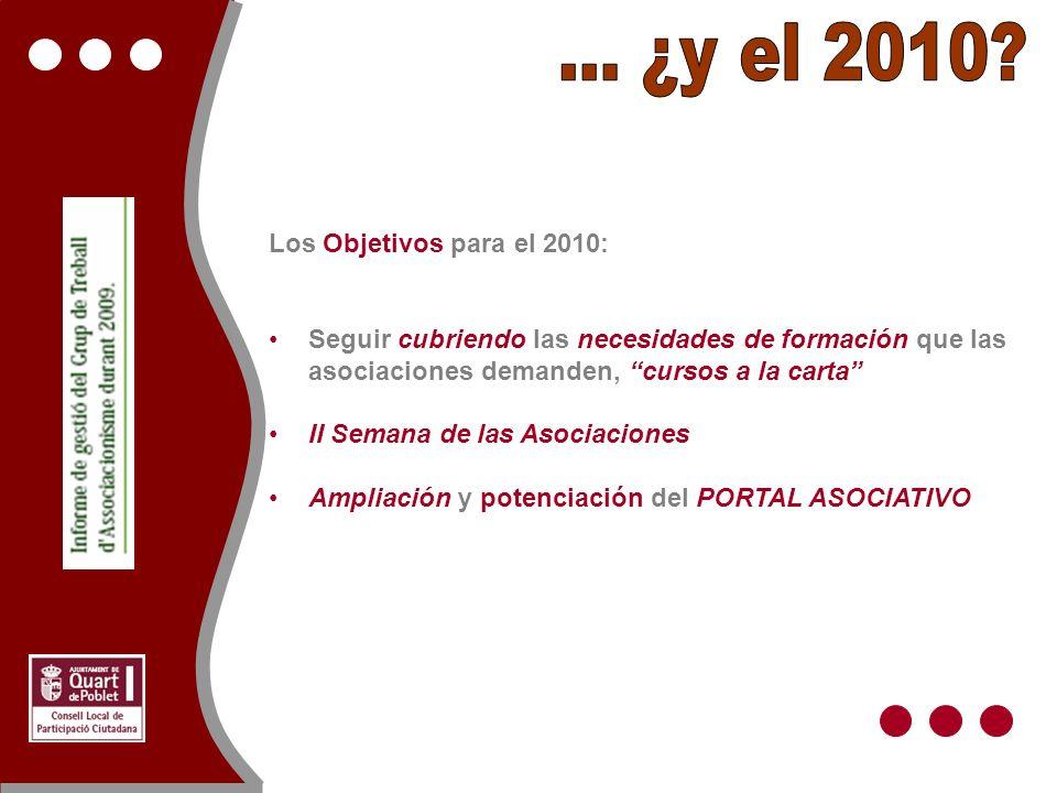 Los Objetivos para el 2010: Seguir cubriendo las necesidades de formación que las asociaciones demanden, cursos a la carta II Semana de las Asociacion