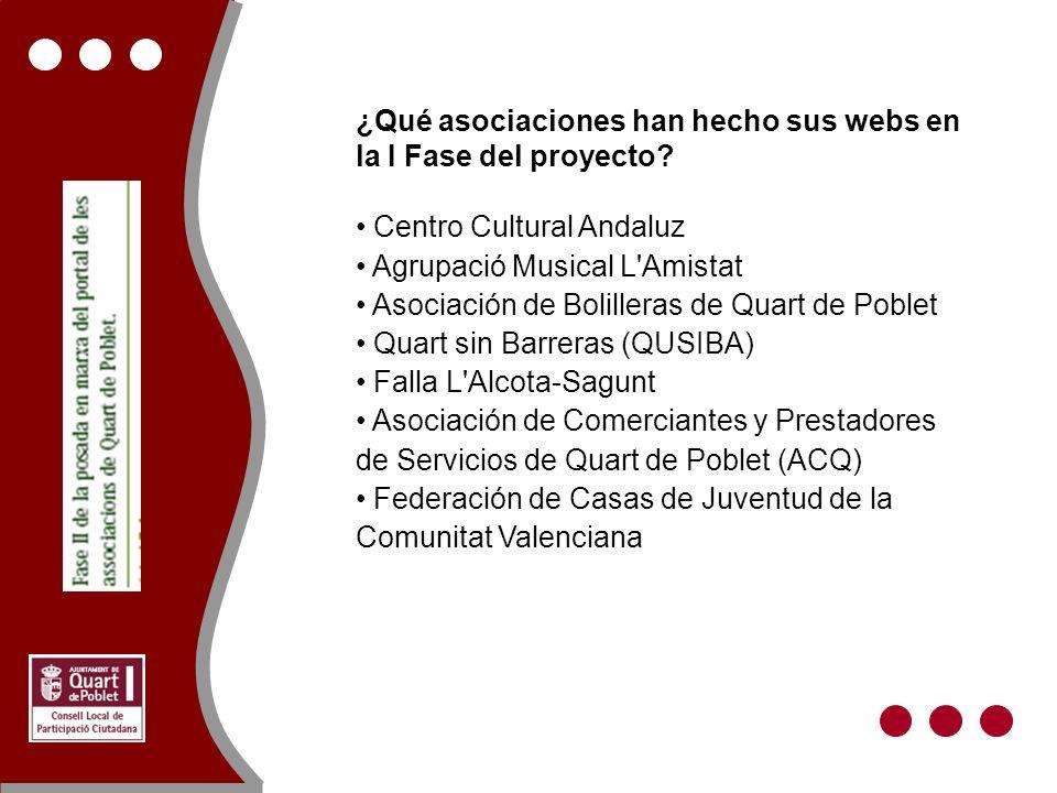 ¿Qué asociaciones han hecho sus webs en la I Fase del proyecto? Centro Cultural Andaluz Agrupació Musical L'Amistat Asociación de Bolilleras de Quart