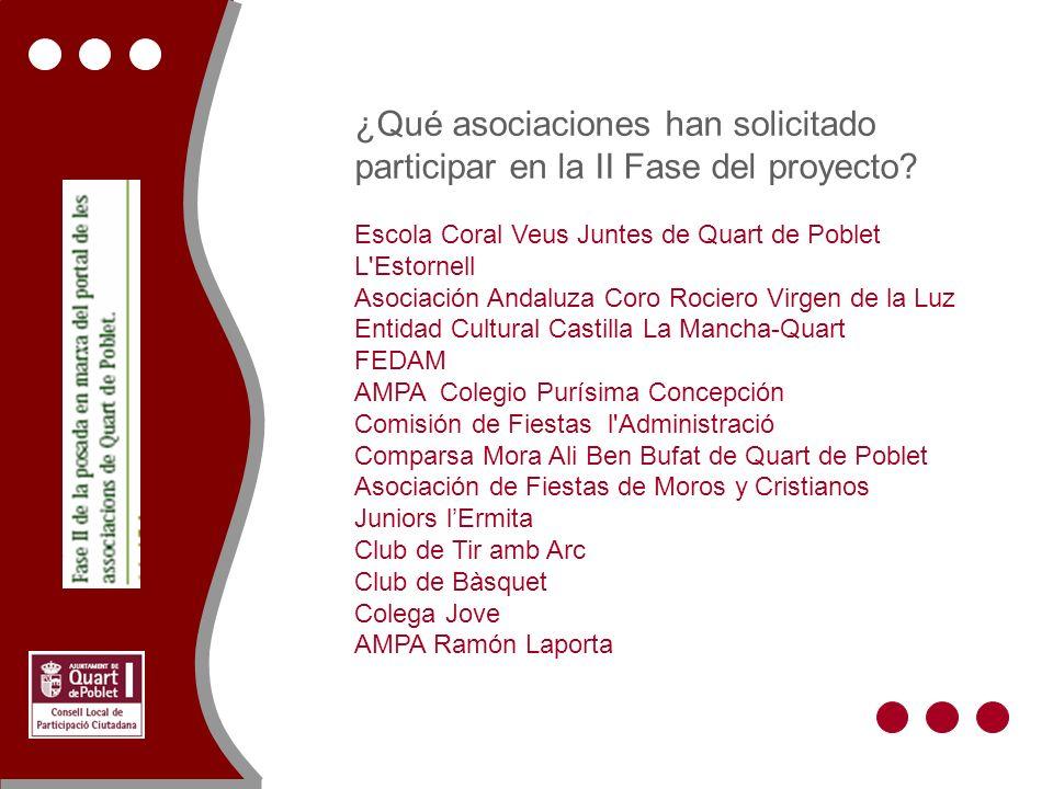 ¿Qué asociaciones han solicitado participar en la II Fase del proyecto? Escola Coral Veus Juntes de Quart de Poblet L'Estornell Asociación Andaluza Co