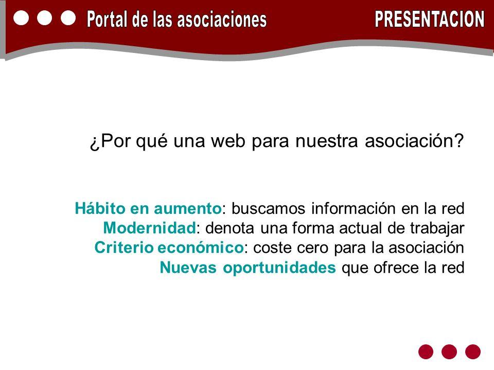 ¿Por qué una web para nuestra asociación? Hábito en aumento: buscamos información en la red Modernidad: denota una forma actual de trabajar Criterio e