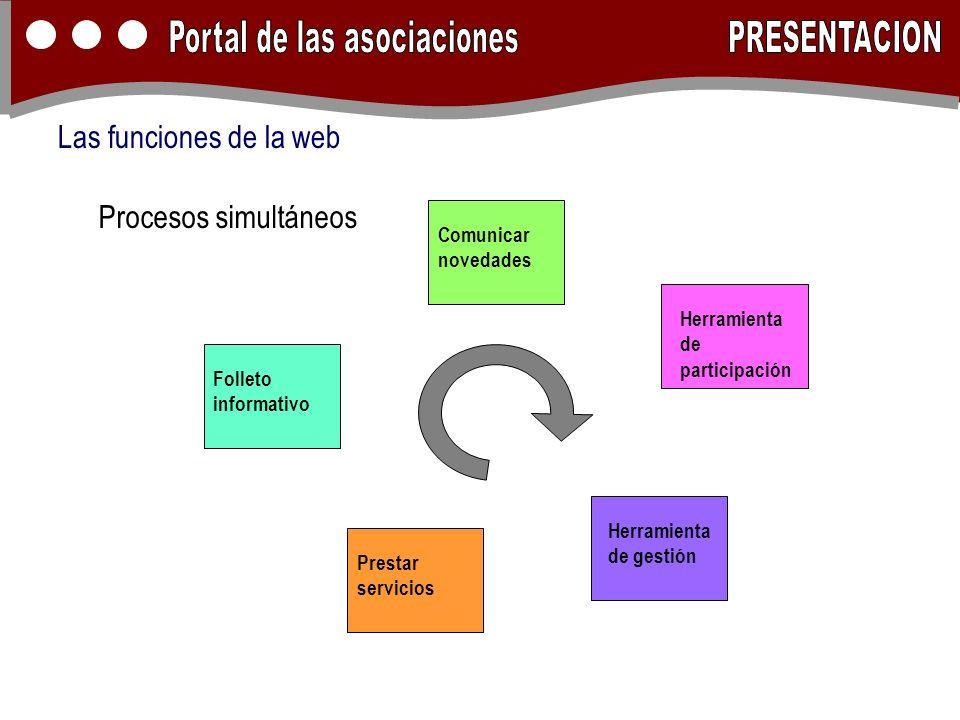 Las funciones de la web Prestar servicios Comunicar novedades Herramienta de participación Folleto informativo Procesos simultáneos Herramienta de ges