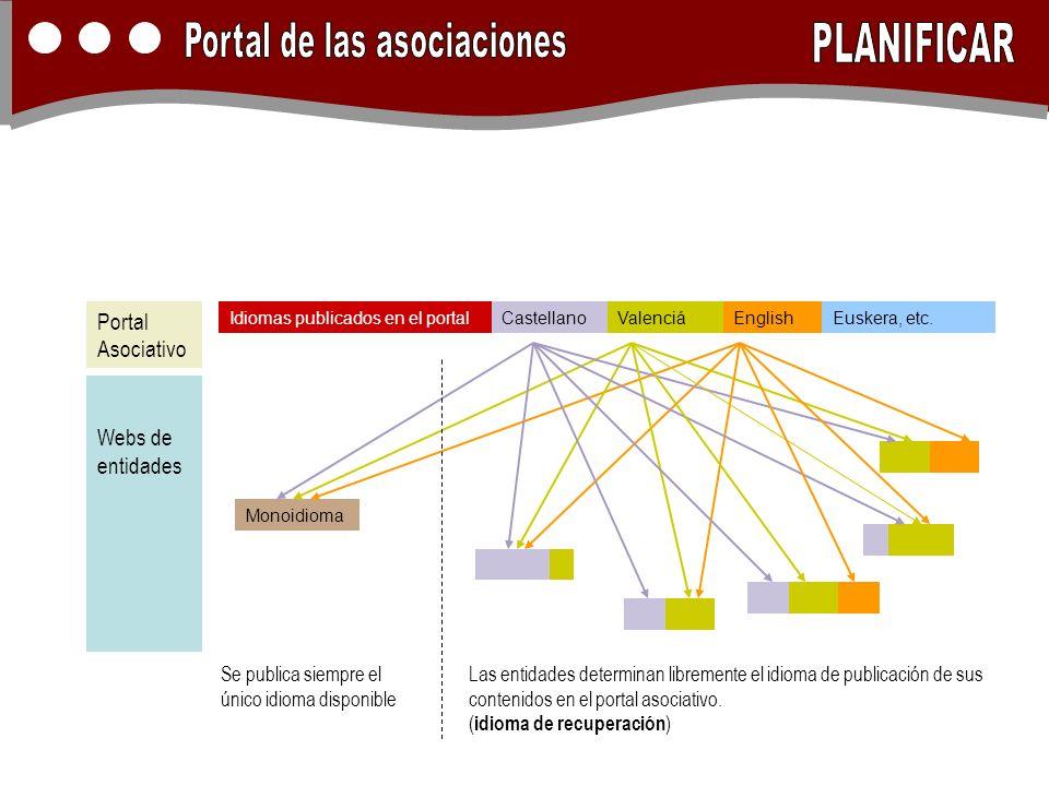 Idiomas publicados en el portalCastellanoValenciáEnglish Las entidades determinan libremente el idioma de publicación de sus contenidos en el portal a
