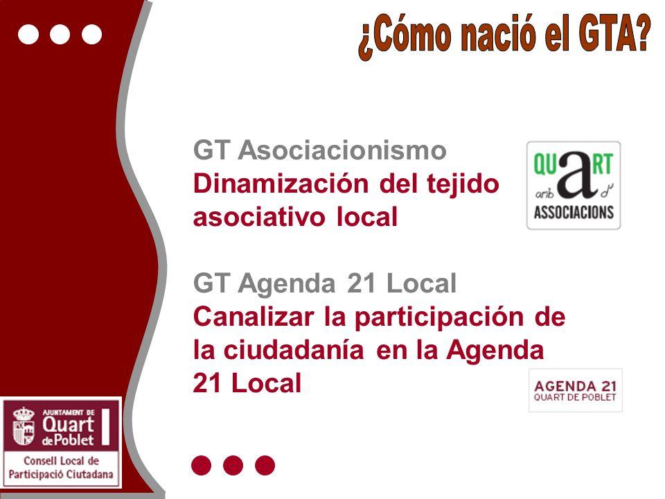 GT Asociacionismo Dinamización del tejido asociativo local GT Agenda 21 Local Canalizar la participación de la ciudadanía en la Agenda 21 Local