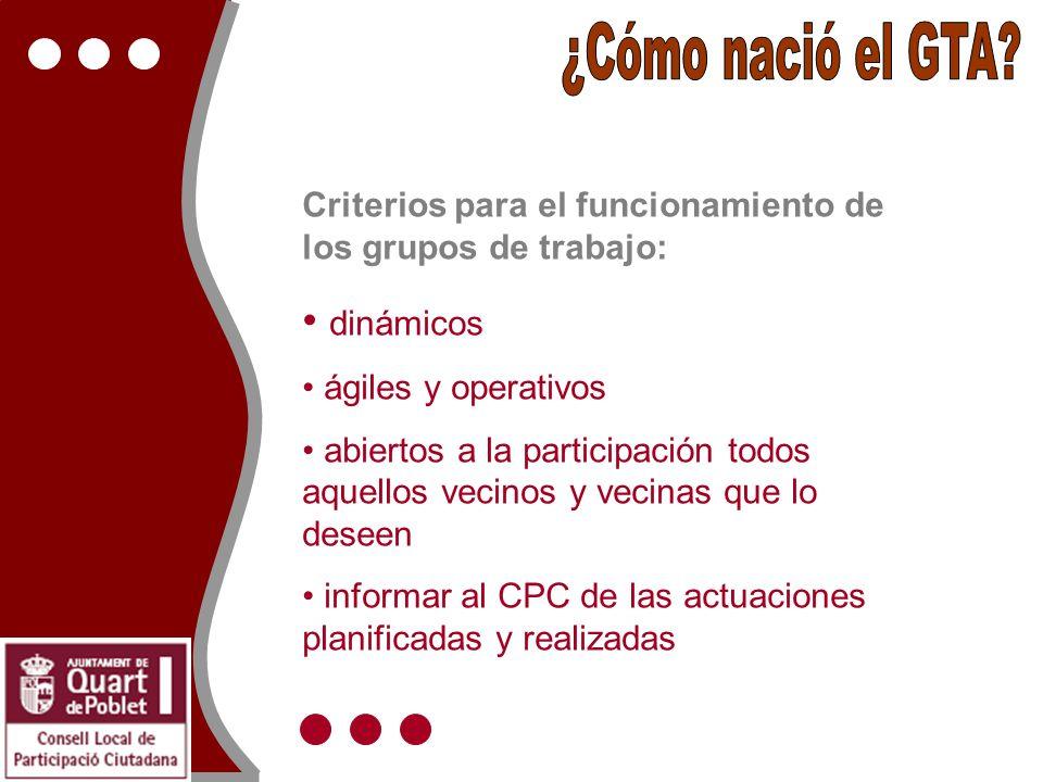 Criterios para el funcionamiento de los grupos de trabajo: dinámicos ágiles y operativos abiertos a la participación todos aquellos vecinos y vecinas que lo deseen informar al CPC de las actuaciones planificadas y realizadas