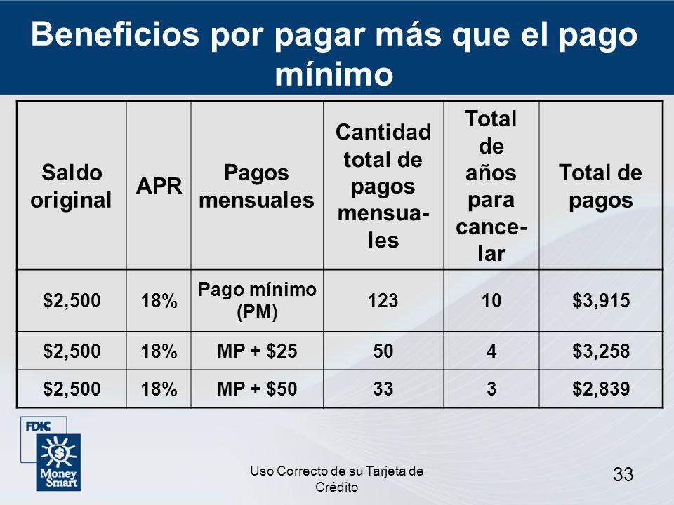 Uso Correcto de su Tarjeta de Crédito 33 Saldo original APR Pagos mensuales Cantidad total de pagos mensua- les Total de años para cance- lar Total de