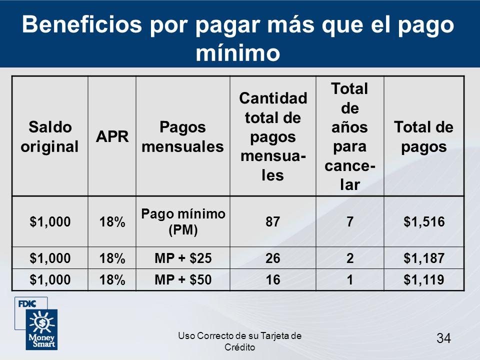 Uso Correcto de su Tarjeta de Crédito 34 Saldo original APR Pagos mensuales Cantidad total de pagos mensua- les Total de años para cance- lar Total de