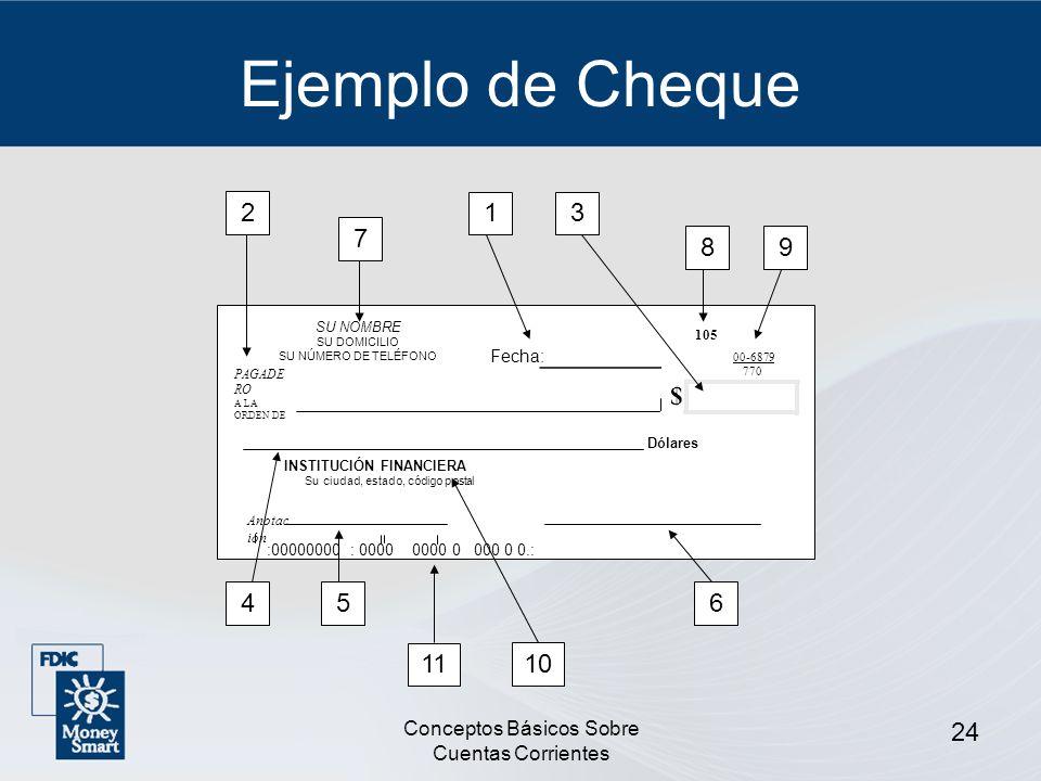 Conceptos Básicos Sobre Cuentas Corrientes 24 Ejemplo de Cheque SU NOMBRE SU DOMICILIO SU NÚMERO DE TELÉFONO PAGADE RO A LA ORDEN DE 105 00-6879 770 D