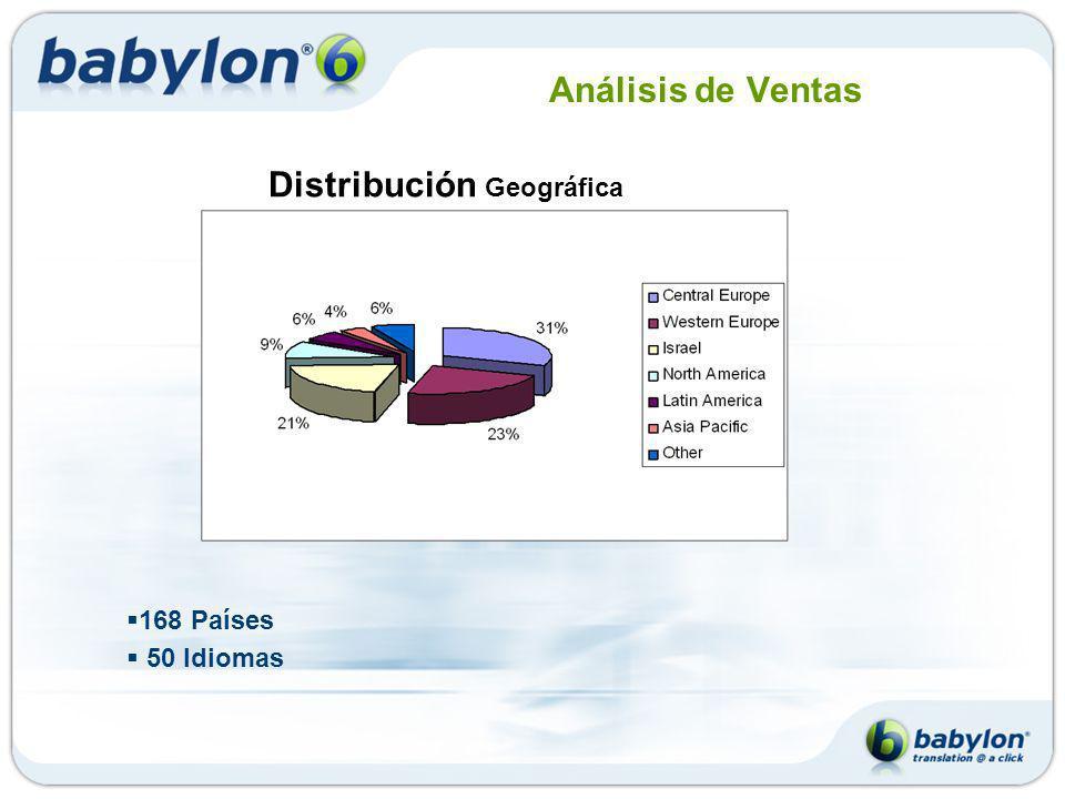 Análisis de Ventas 168 Países 50 Idiomas Distribución Geográfica
