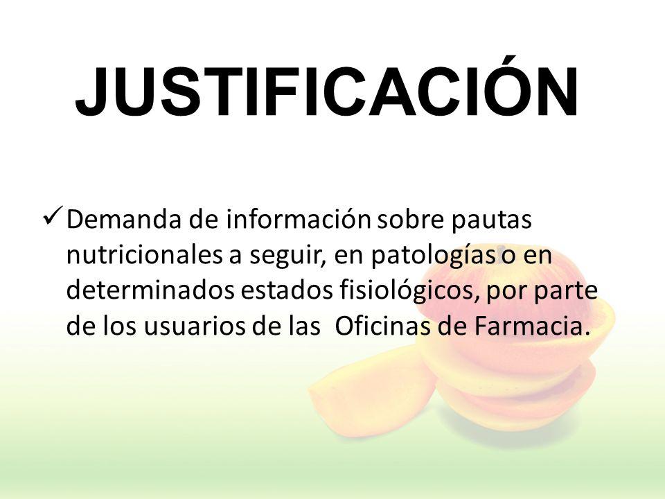 JUSTIFICACIÓN Demanda de información sobre pautas nutricionales a seguir, en patologías o en determinados estados fisiológicos, por parte de los usuar