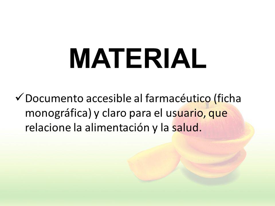 MATERIAL Documento accesible al farmacéutico (ficha monográfica) y claro para el usuario, que relacione la alimentación y la salud.