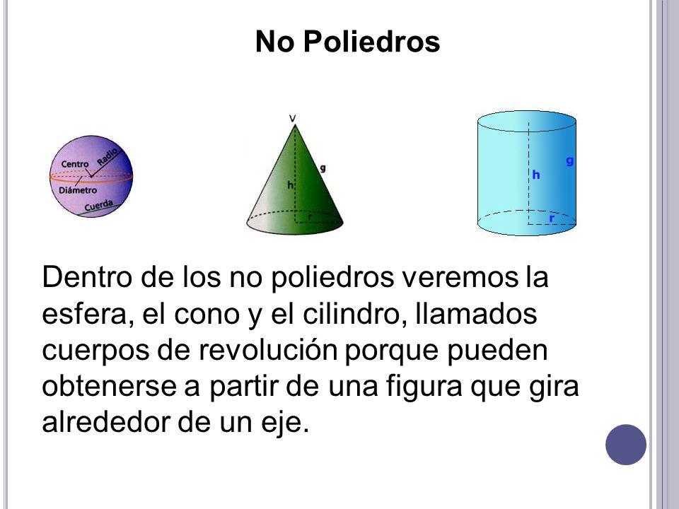 No Poliedros Dentro de los no poliedros veremos la esfera, el cono y el cilindro, llamados cuerpos de revolución porque pueden obtenerse a partir de u