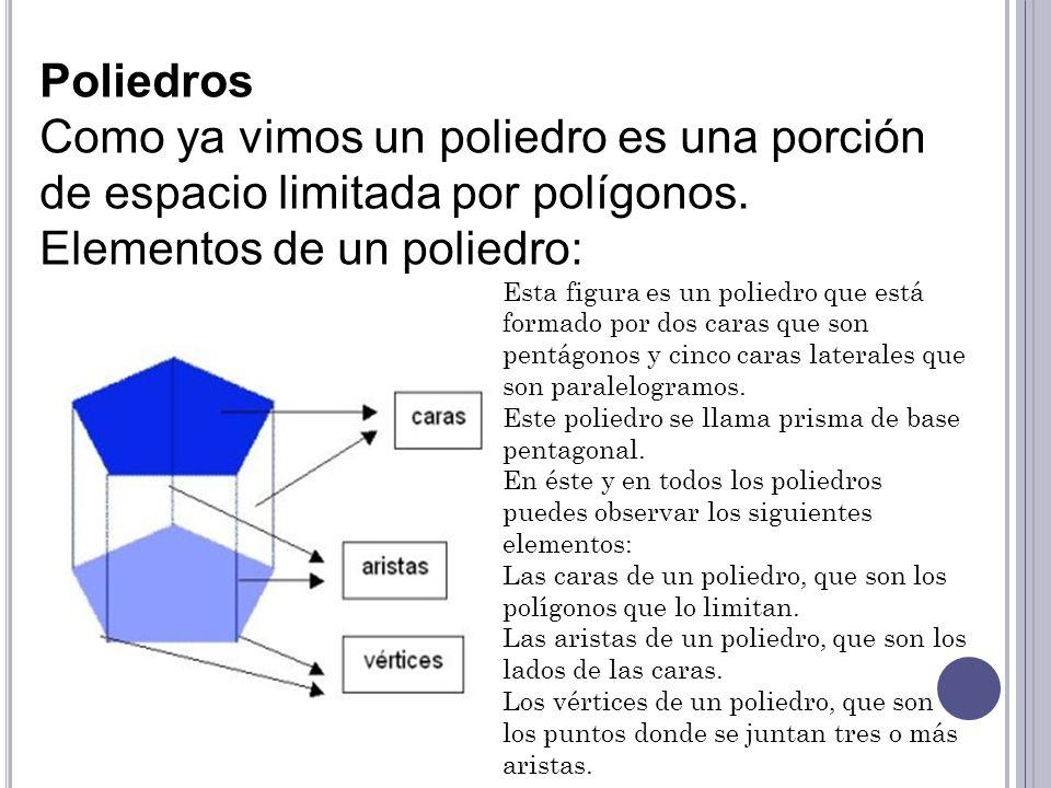 Poliedros Como ya vimos un poliedro es una porción de espacio limitada por polígonos. Elementos de un poliedro: Esta figura es un poliedro que está fo